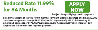 1188 - Reduced Rate11.99% for 84 Months